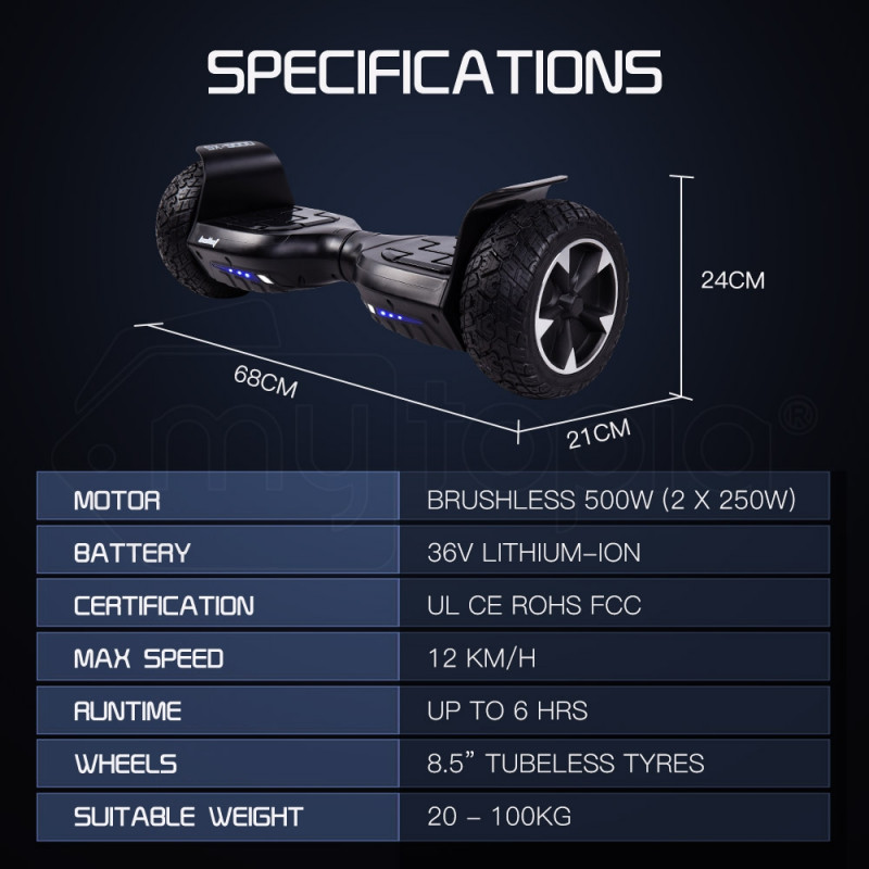 All Terrain Electric Self Balancing Scooter- SX-5000 by BULLET